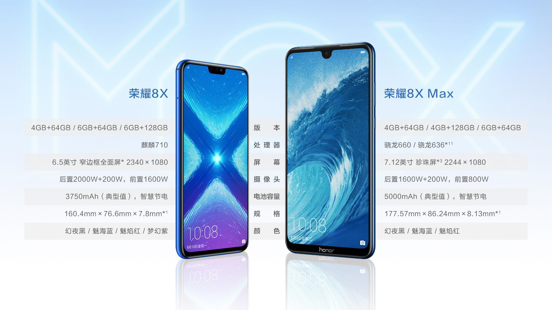Huawei Honor 8X и Huawei Honor 8X Max
