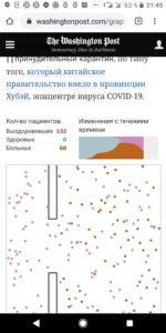 коронавирус карантин модель