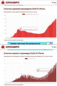 26 ноября 2020 г. № 114-УМ указ С.Собянина и реальность