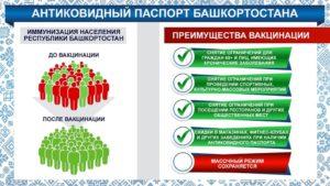 паспорт ковид вакцинации Башкортостан