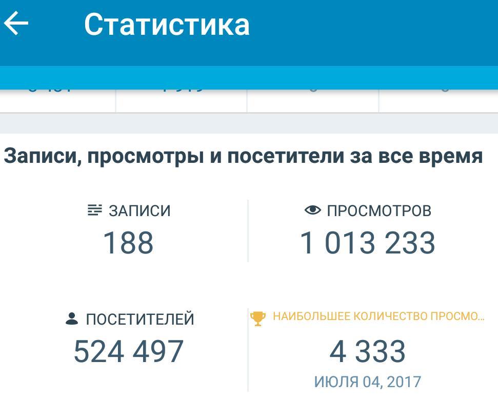 На Рулимс один миллион просмотров, пятьсот тысяч посетителей