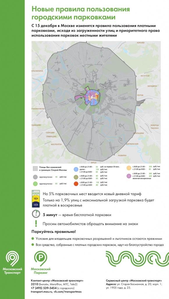 Увеличение стоимости парковки с 15 декабря